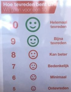 Customer satisfaction scoreboard